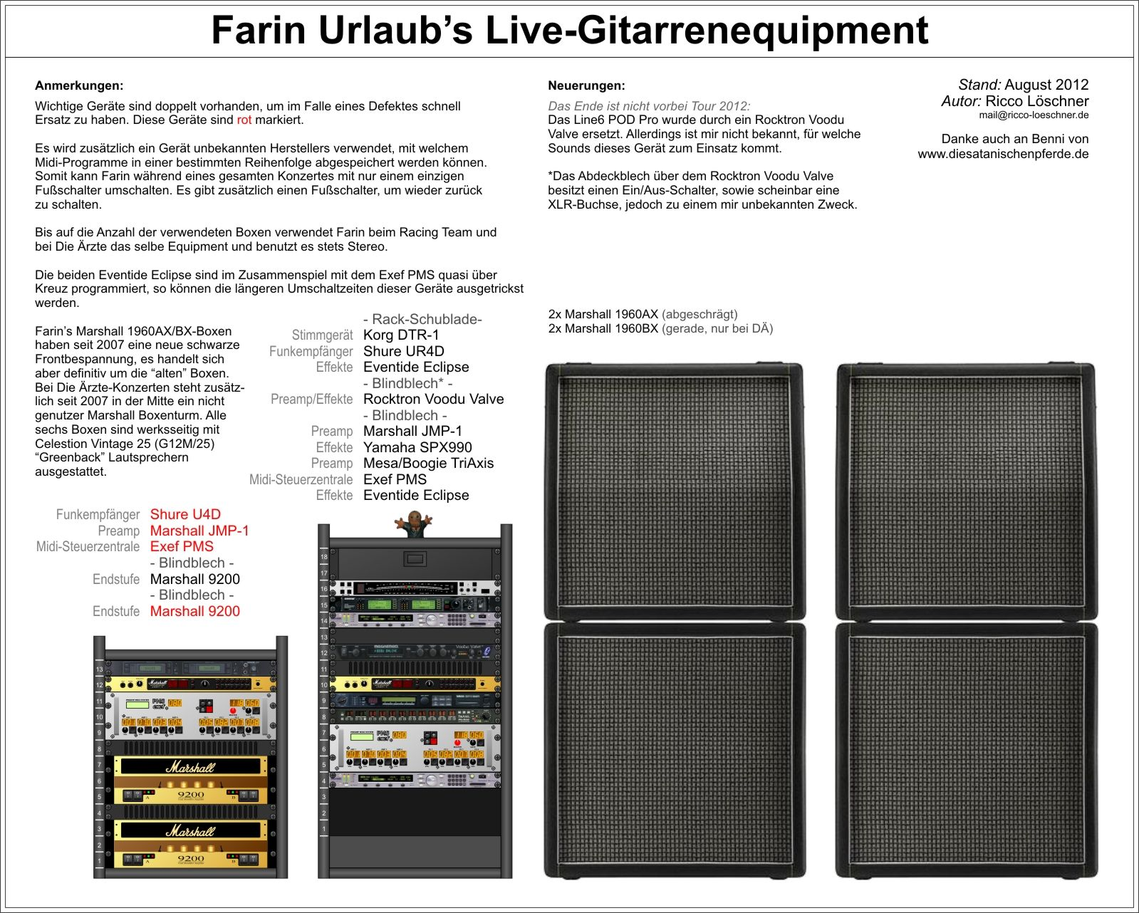 guide farin urlaub sound live seite 8 musiker board. Black Bedroom Furniture Sets. Home Design Ideas